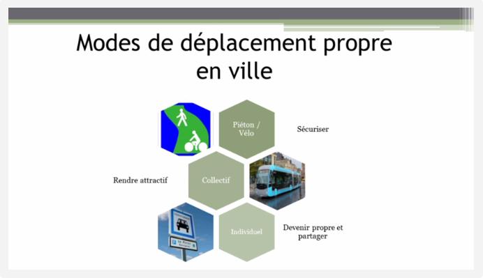 Capture d'écran du MOOC (Francou, 18 février 2014)