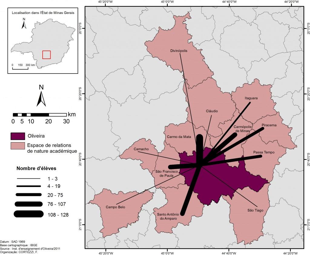 7. Flux de migration pendulaire (objectif d'étude) : destination Oliveira (Source : Instituts d'enseignement d'Oliveira/2011 ; Auteur : Cortezzi)