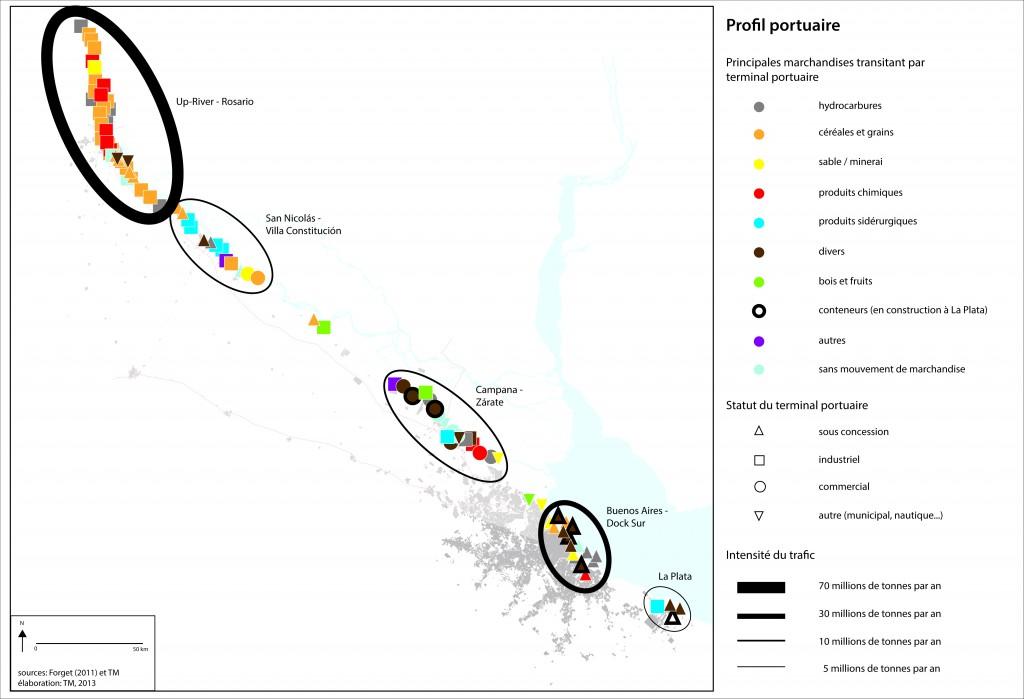 Les cinq pôles portuaires du littoral métropolitain (Massin, 2014)