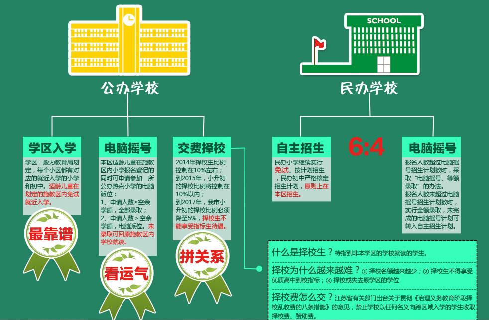 2. Infographie explicative (house365.com, consulté 01/11/2015)