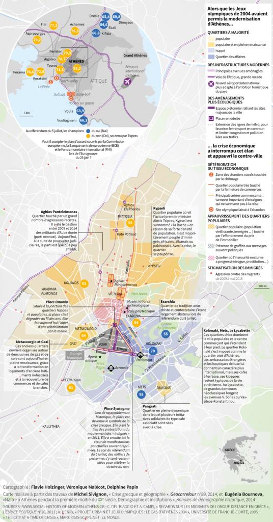 Athènes, fracturée par la crise (Le Monde, juillet 2015)