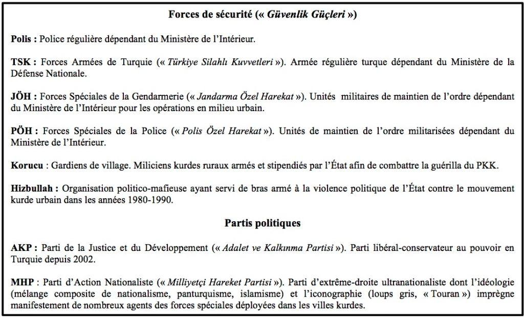 10. Acteurs et organisations liés à l'État turc (Gosse, 2016).