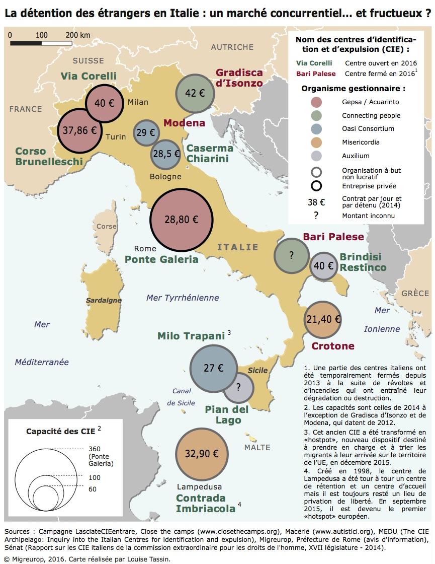 6. La détention des étrangers en Italie: un marché concurrentiel et fructueux (Tassin, 2016)